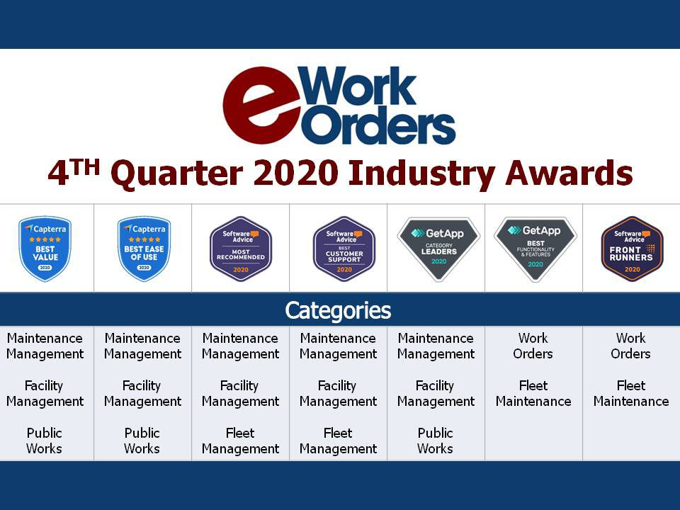 cmms awards eworkorders