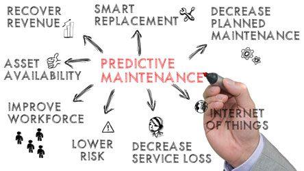 Predictive Maintenance CMMS
